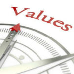 Practice Valuations